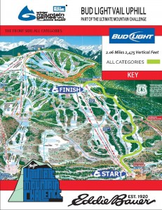 The Vail Uphill race course
