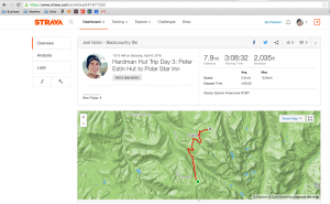 Route Day 3 Saturday - Peter Estin Hut to Polar Star Inn